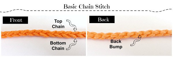 Basic-Chain-Stitch