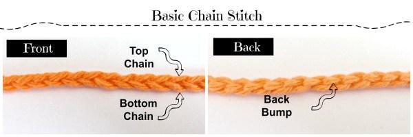 Basic-Chain-Stitch
